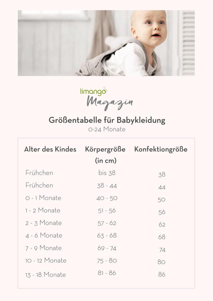 mäßiger Preis Heiß-Verkauf am neuesten so billig Größentabelle Baby: Die richtige Kleidergröße für Dein ...
